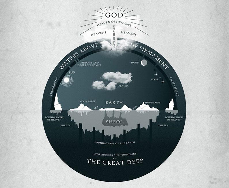 ancient universe